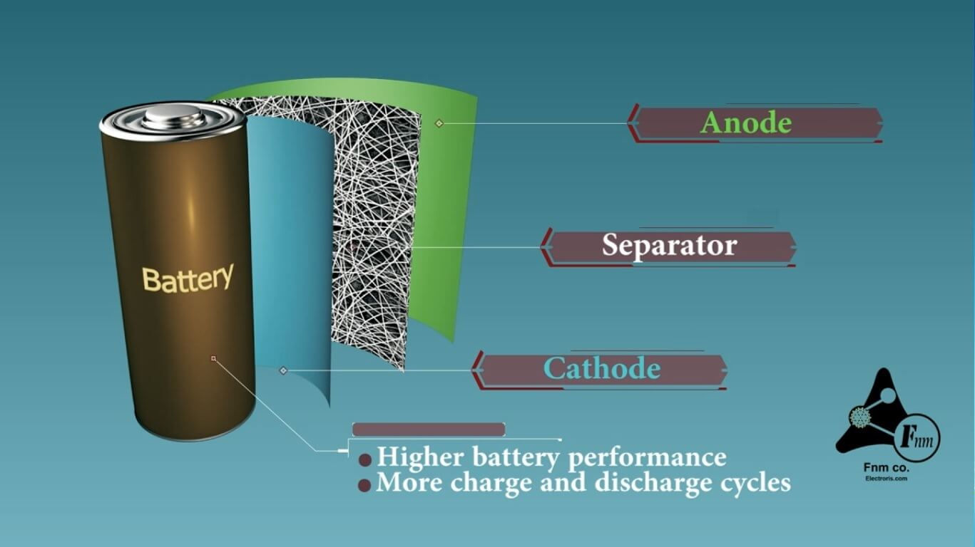 Lithium_ion_Battery_Separator2